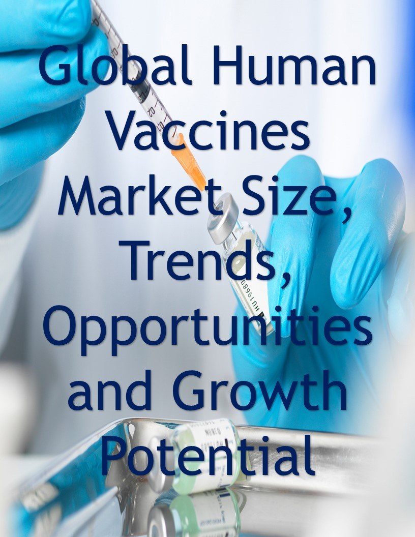 Global Human Vaccines Market Size, Trends, Opportunities and Growth Potential